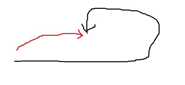 車の移動のイメージ図